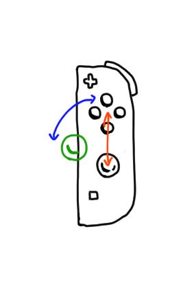 ジョイコンボタン配置画像