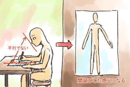 ペンタブ角度絵間延び