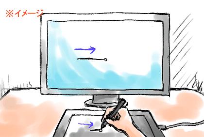 板タブポインタ動き画像