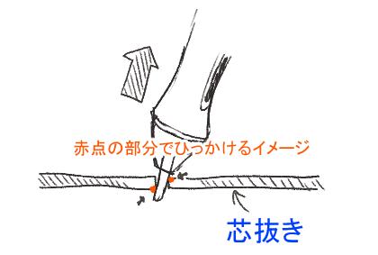 プロペン2芯抜き図